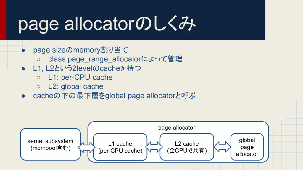 page allocatorのしくみ ● page sizeのmemory割り当て ○ cla...