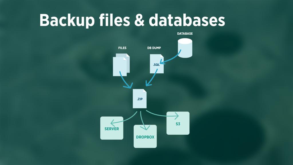 Backup files & databases FILES DATABASE SERVER S...