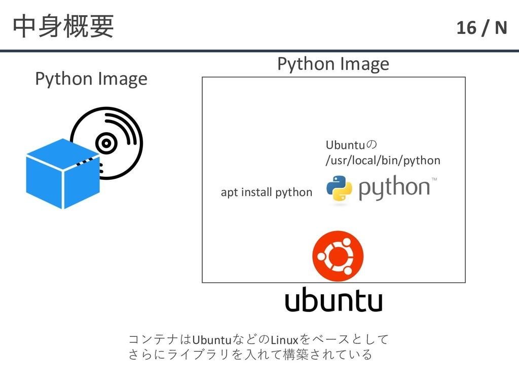 16 / N த֓ཁ Python Image apt install python Ubu...