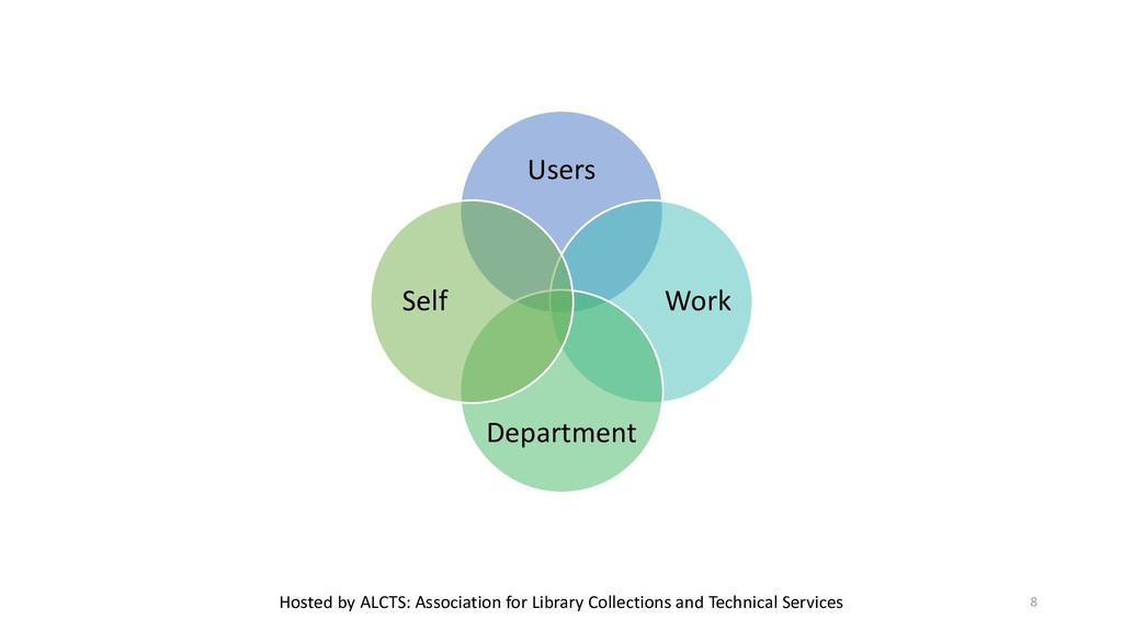 Users Work Department Self Hosted by ALCTS: Ass...