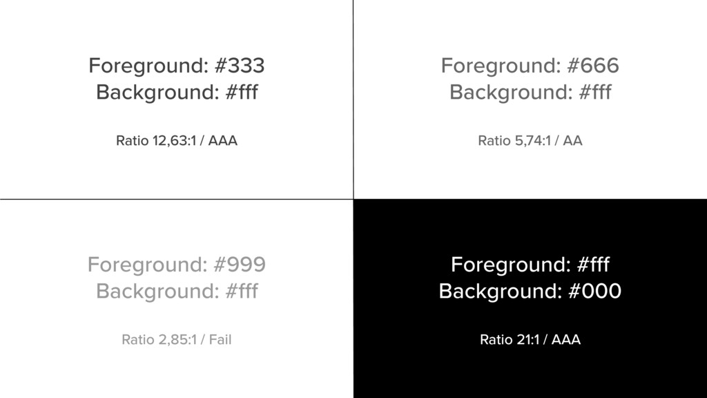 Foreground: #333 Background: #fff Ratio 12,63:1 ...