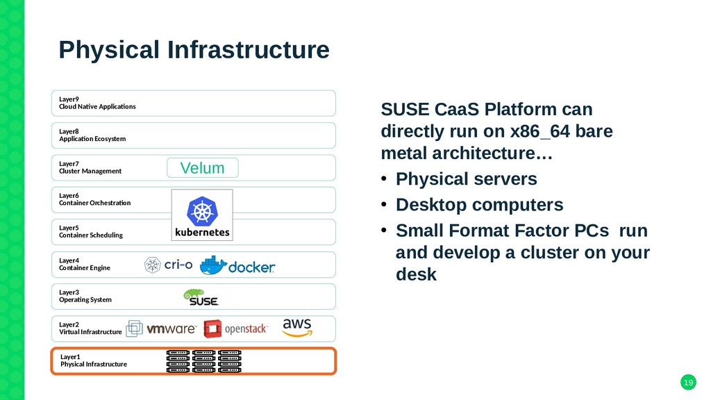 19 Physical Infrastructure SUSE CaaS Platform c...