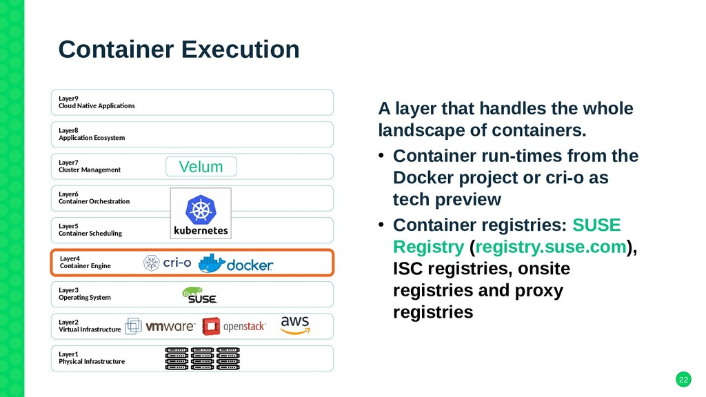 22 Container Execution A layer that handles the...