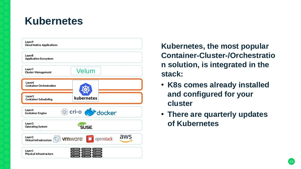 23 Kubernetes Kubernetes, the most popular Cont...
