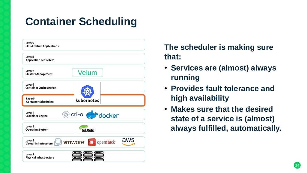24 Container Scheduling The scheduler is making...