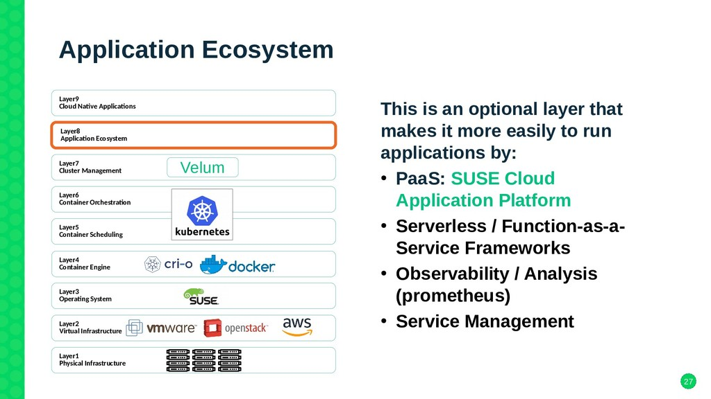 27 Application Ecosystem This is an optional la...