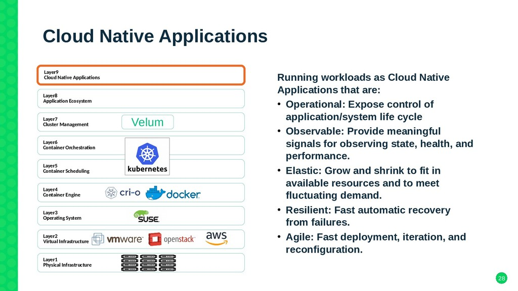 28 Cloud Native Applications Running workloads ...