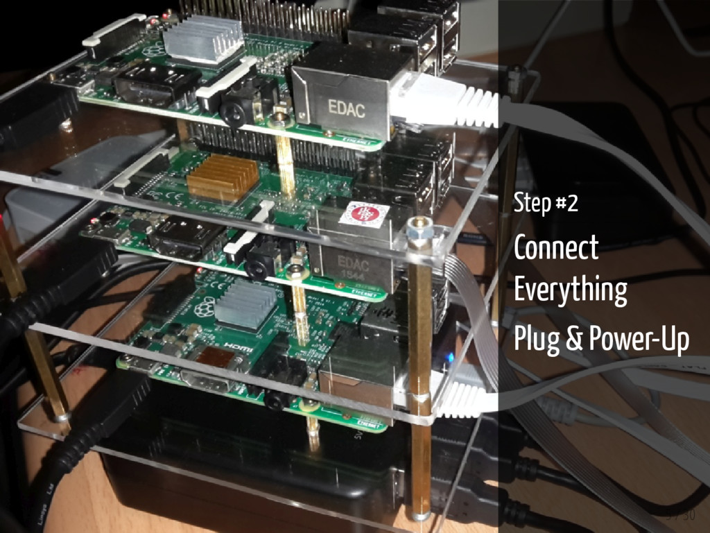 5 / 30 Step #2 Connect Everything Plug & Power-...