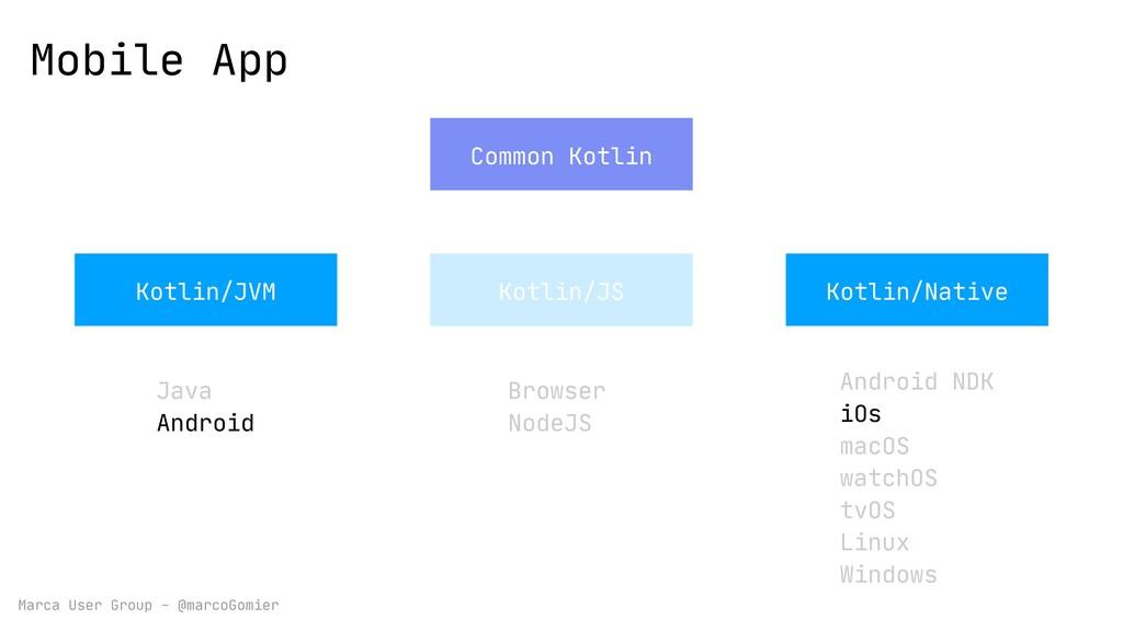 Marca User Group - @marcoGomier Common Kotlin K...