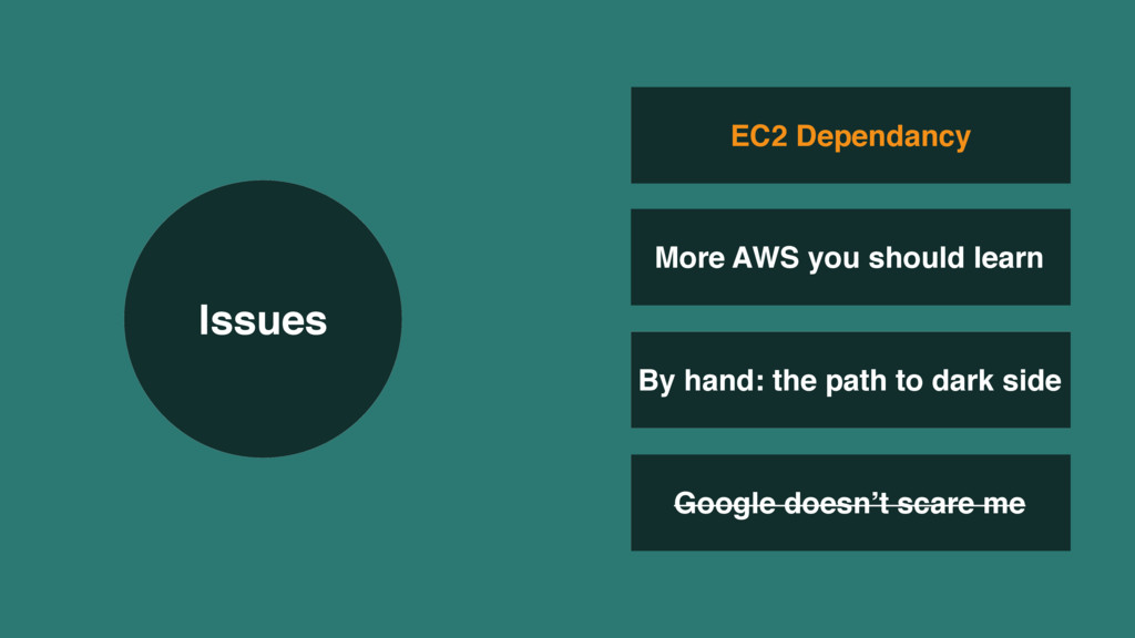 Issues Google doesn't scare me EC2 Dependancy M...