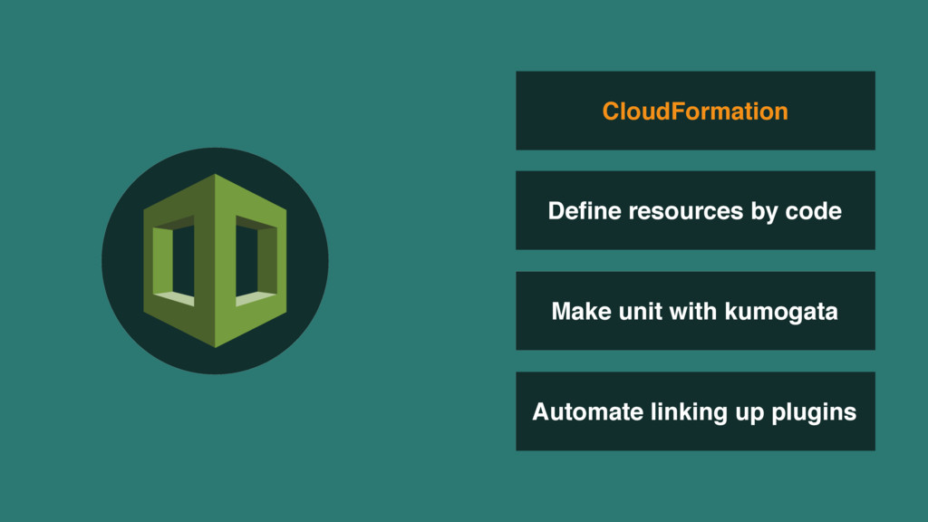 Automate linking up plugins CloudFormation Defin...