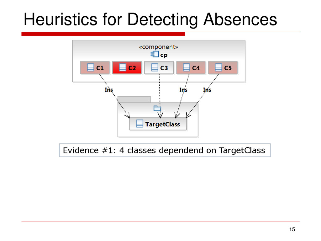 Heuristics for Detecting Absences 15 Evidence #...
