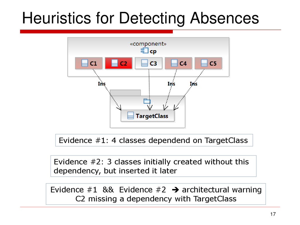 Heuristics for Detecting Absences 17 Evidence #...