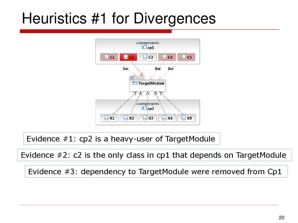 Heuristics #1 for Divergences 20 Evidence #1: c...