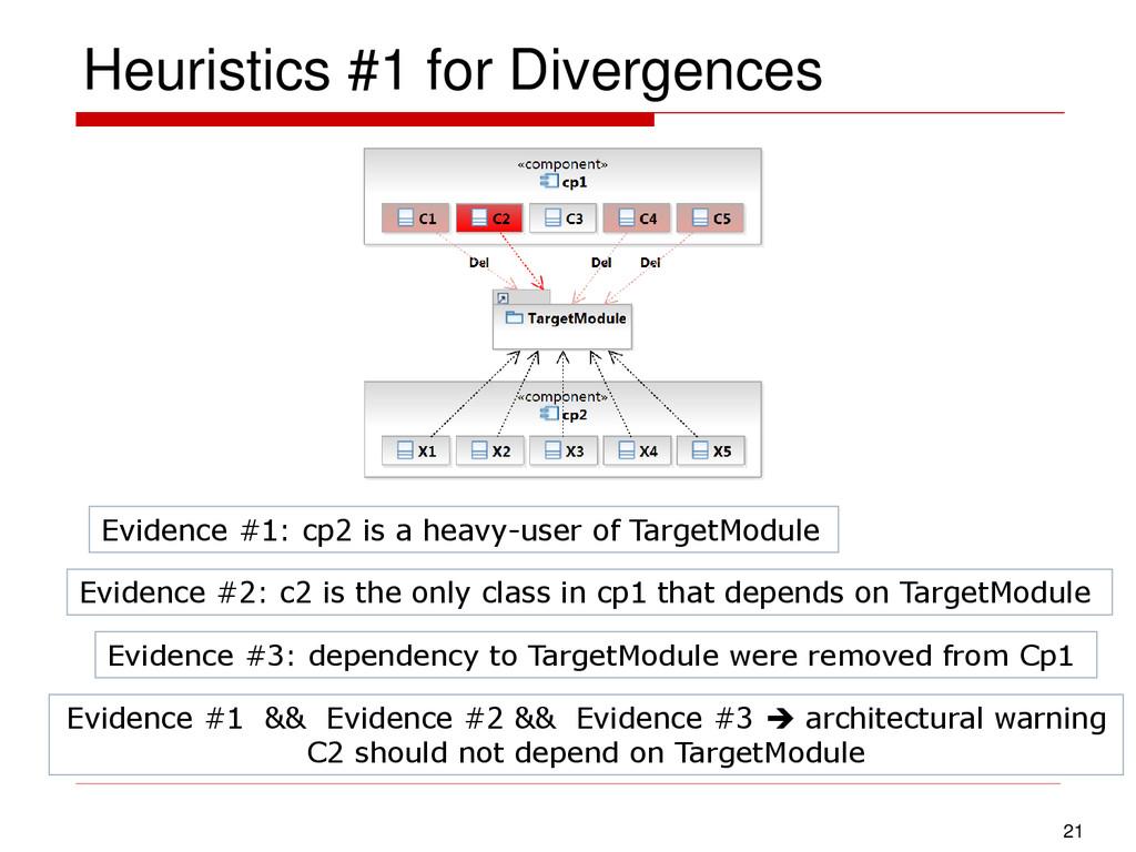 Heuristics #1 for Divergences 21 Evidence #1: c...
