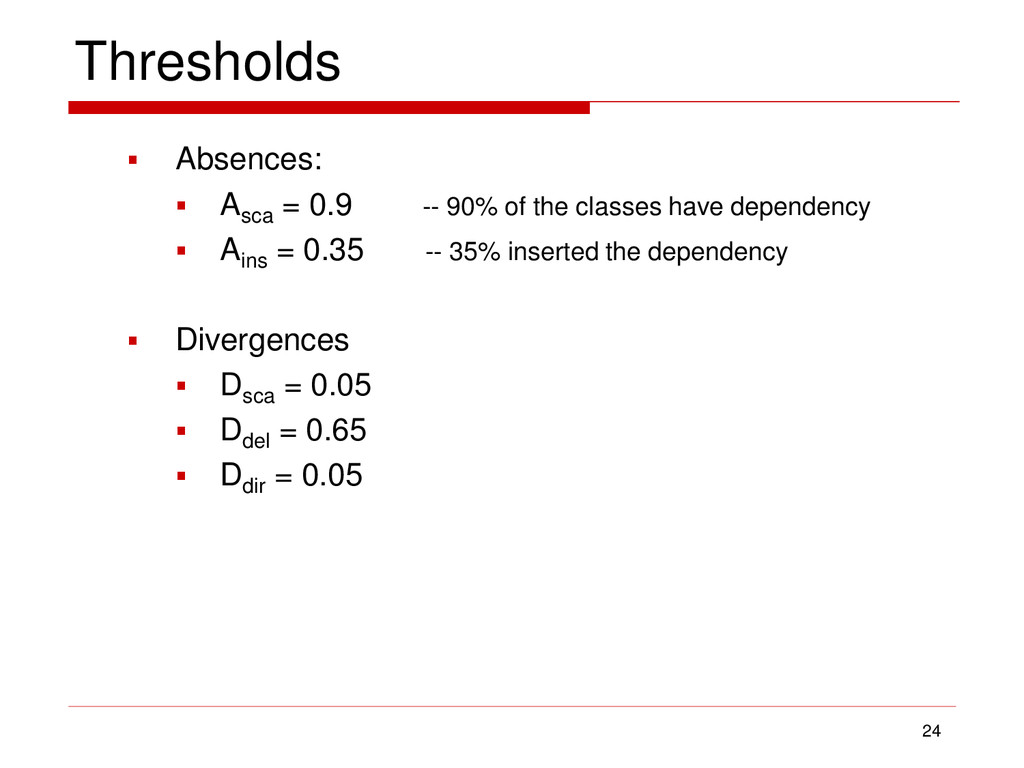 Thresholds  Absences:  Asca = 0.9 -- 90% of t...