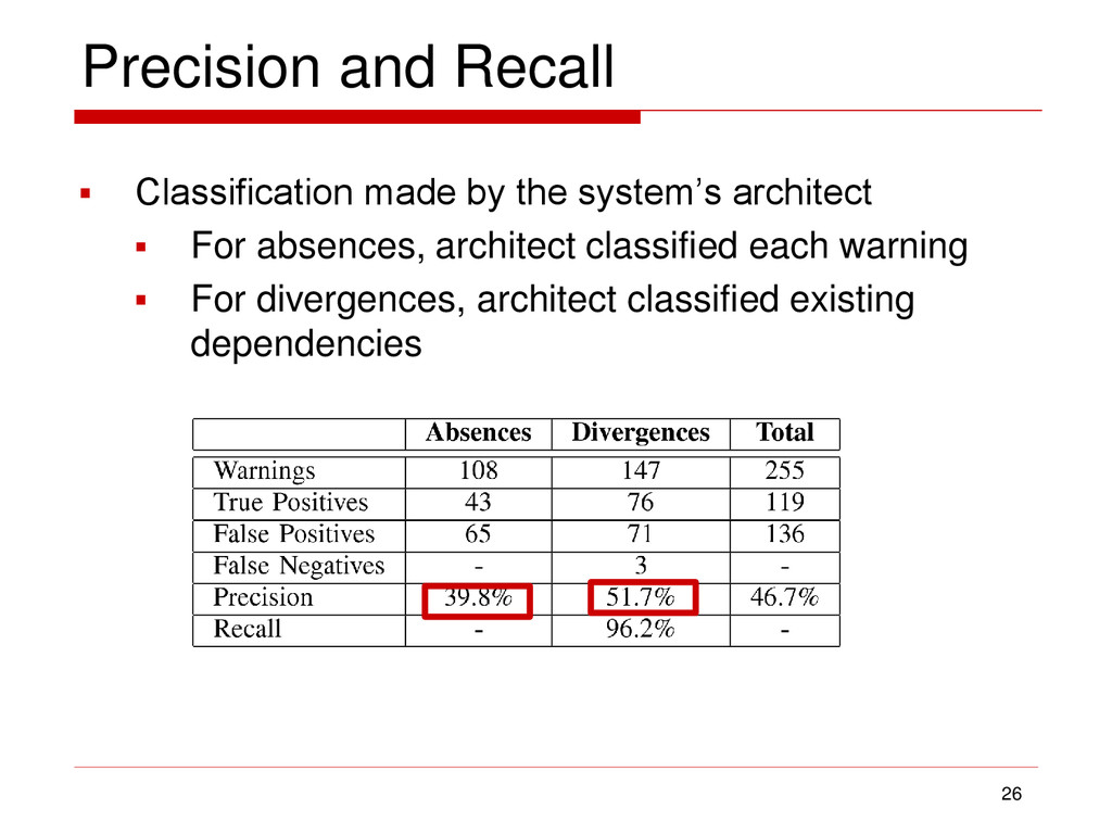 Precision and Recall 26  Classification made b...