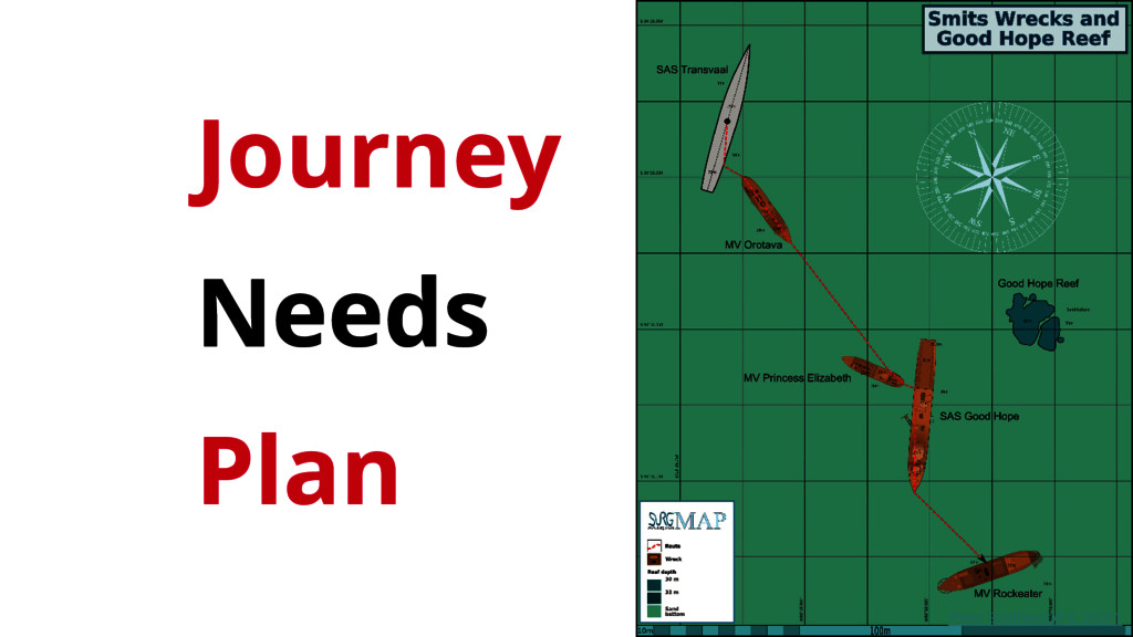 Journey Needs Plan Peter Southwood © 20011