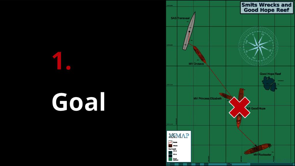 1. Goal Peter Southwood © 20011