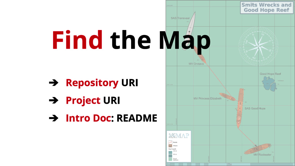 Find the Map ➔ Repository URI ➔ Project URI ➔ I...