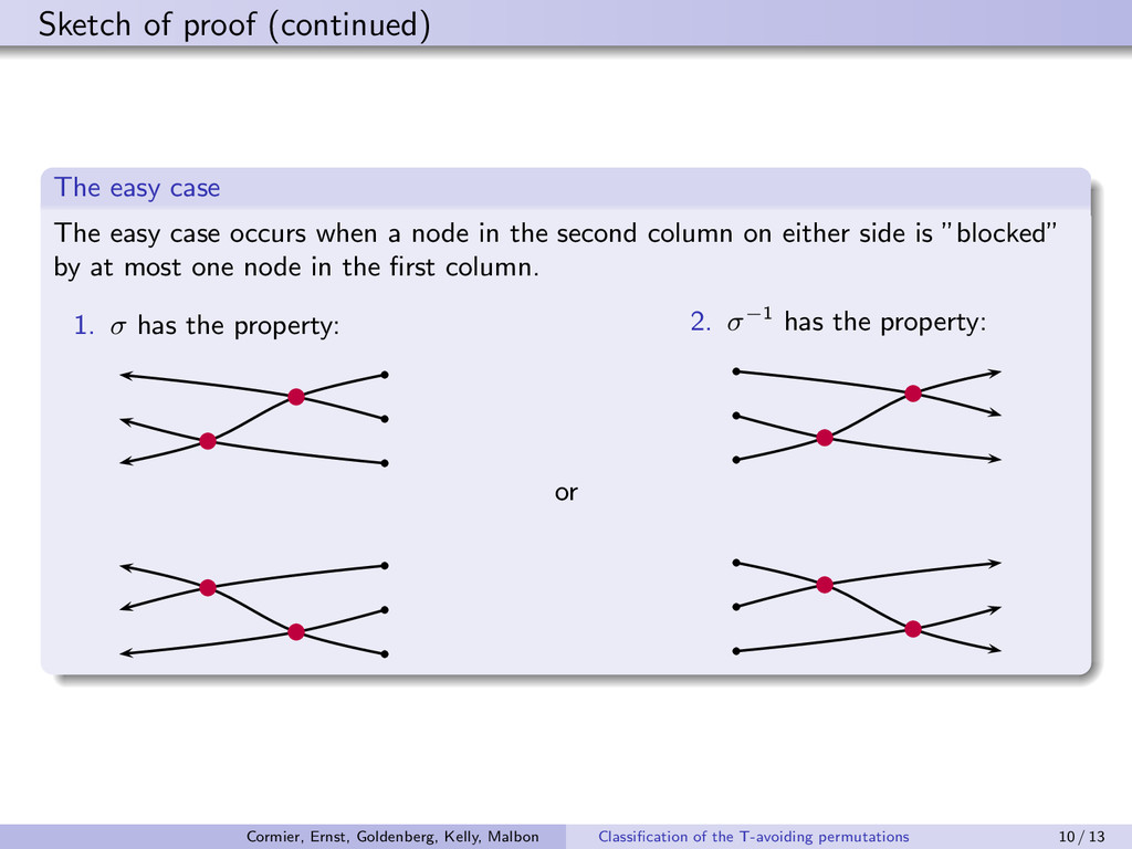 Sketch of proof (continued) The easy case The e...