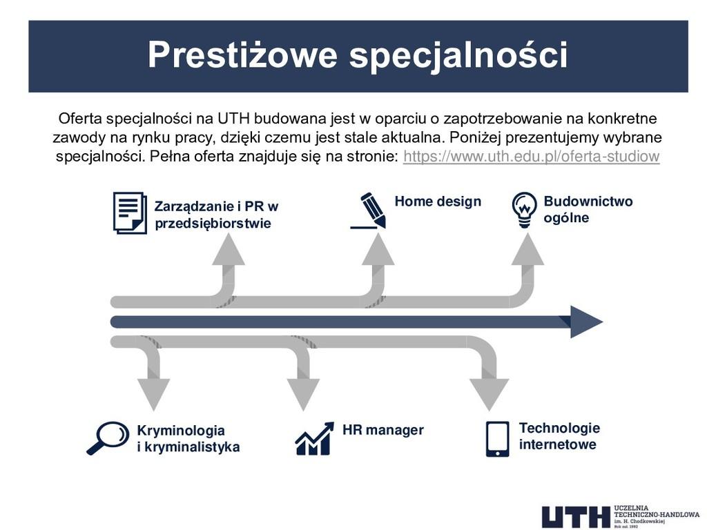 Zarządzanie i PR w przedsiębiorstwie Home desig...