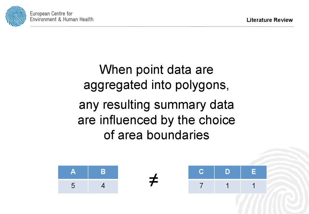 Literature Review When point data are aggregate...