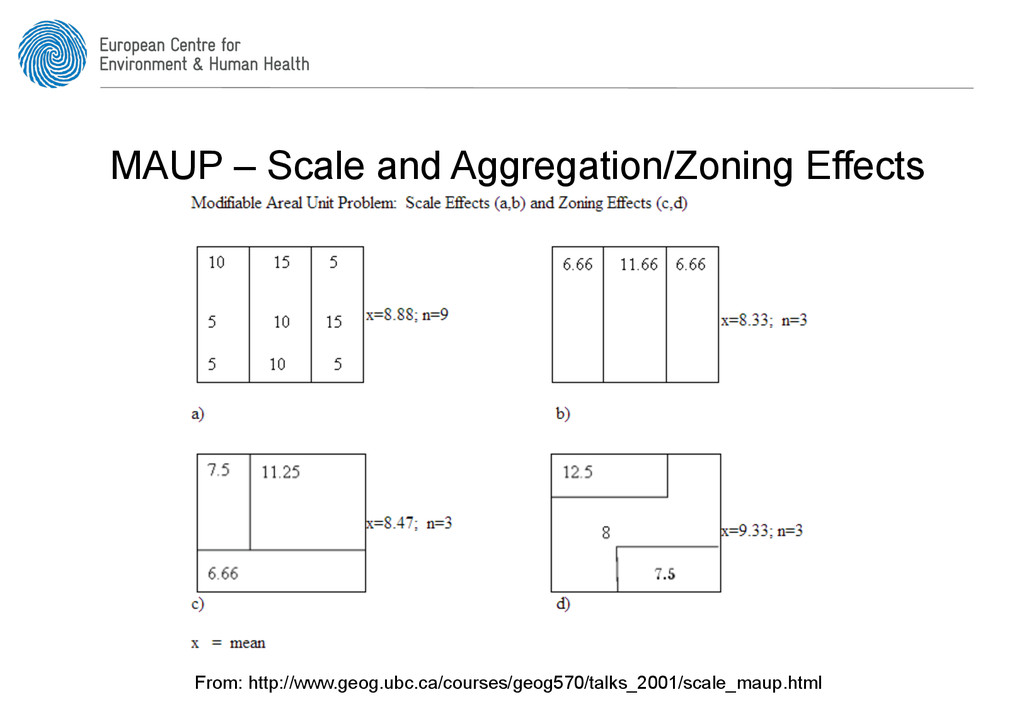 MAUP – Scale and Aggregation/Zoning Effects Fro...