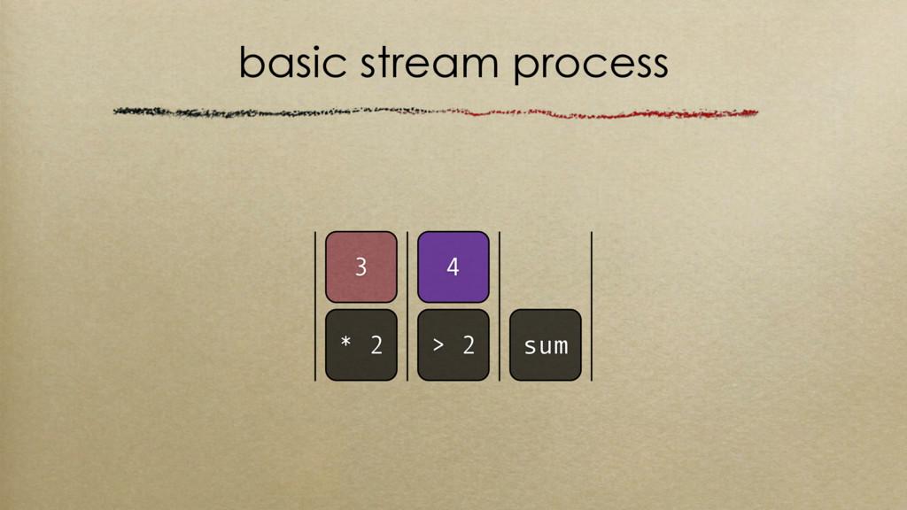 basic stream process > 2 sum 4 3 * 2