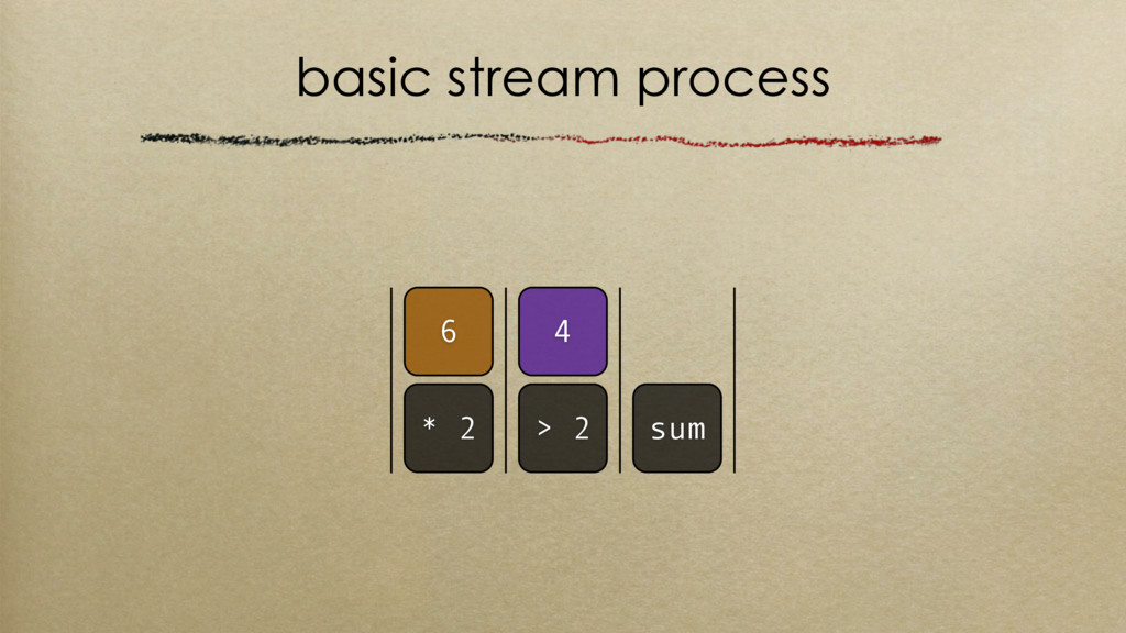basic stream process > 2 sum 4 6 * 2
