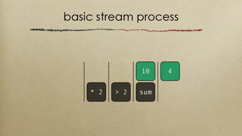 basic stream process > 2 sum 4 * 2 10
