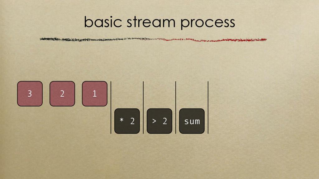 basic stream process 1 * 2 > 2 sum 2 3