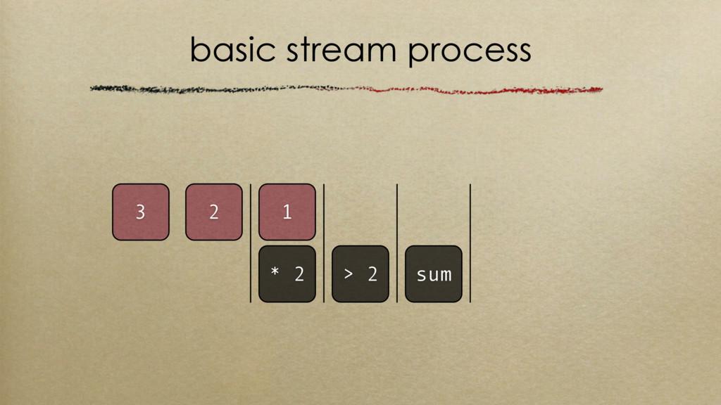 basic stream process 1 > 2 sum 2 3 * 2