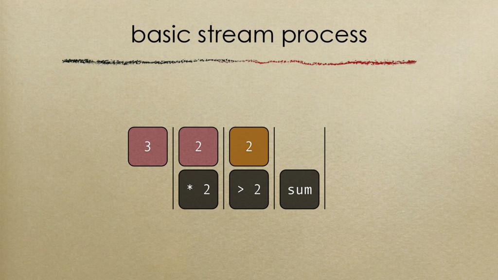 basic stream process 2 > 2 sum 2 3 * 2