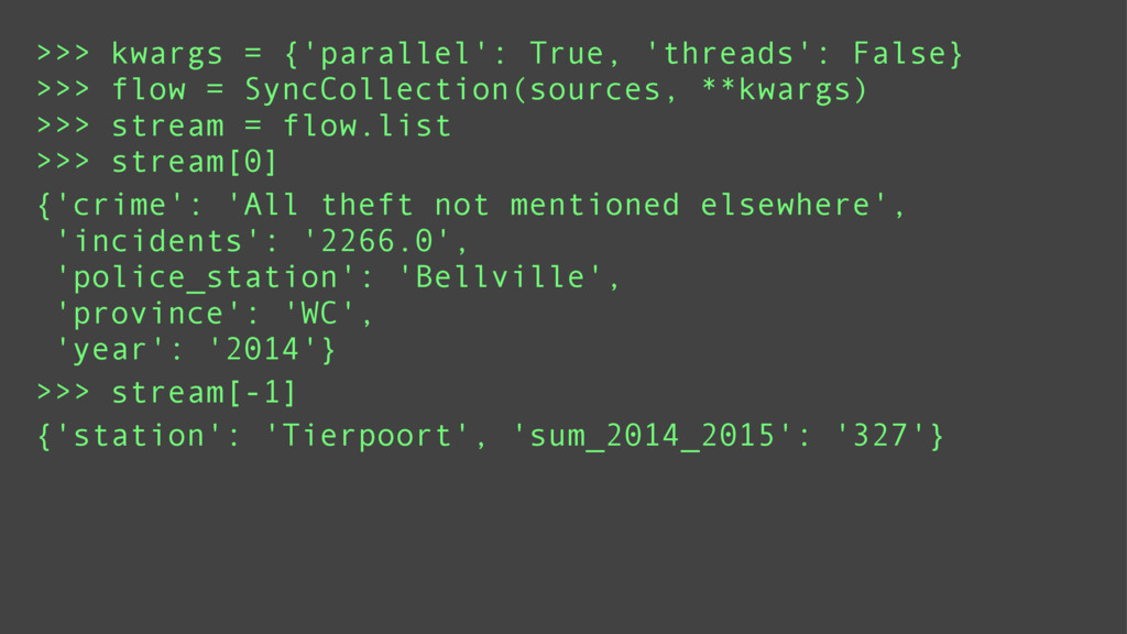 >>> kwargs = {'parallel': True, 'threads': Fals...