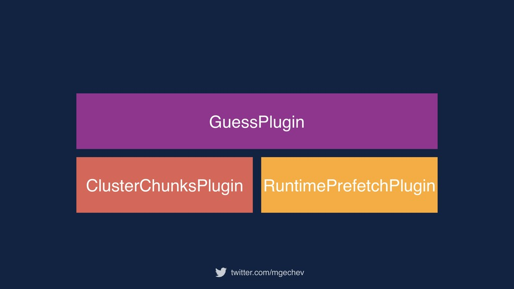 twitter.com/mgechev GuessPlugin ClusterChunksPl...