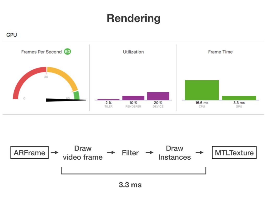 Filter Draw Instances ARFrame MTLTexture Draw v...