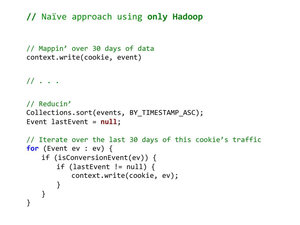 // Mappin' over 30 days of da...