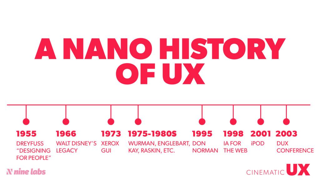 @sbradweaver A NANO HISTORY OF UX UX CINEMATIC ...
