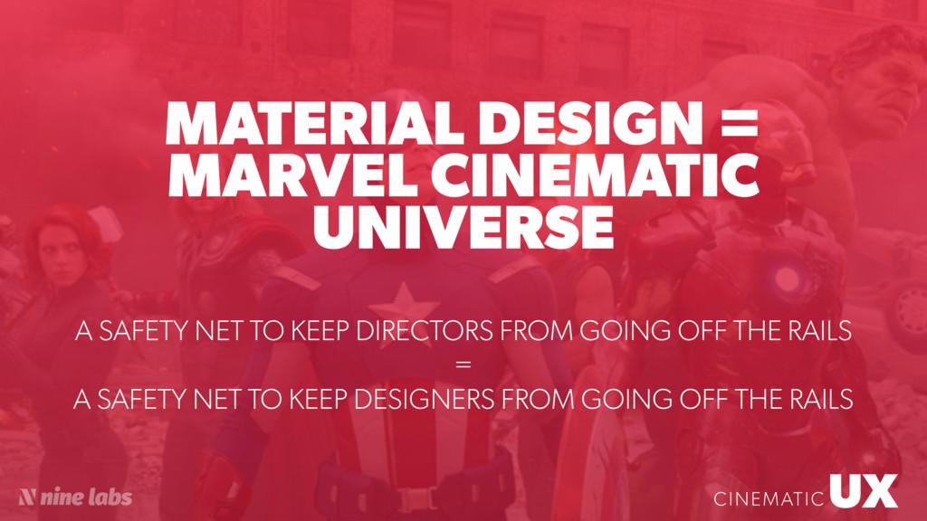 UX CINEMATIC MATERIAL DESIGN = MARVEL CINEMATIC...