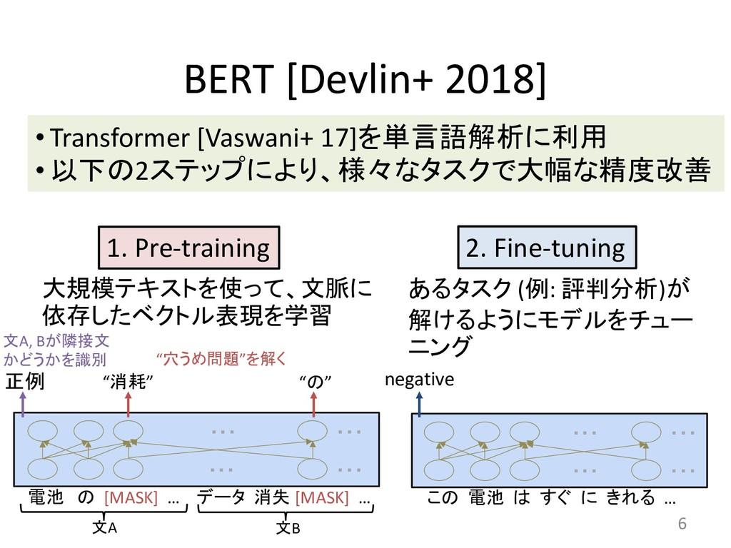 BERT [Devlin+ 2018] 6 2. Fine-tuning 1. Pre-tra...