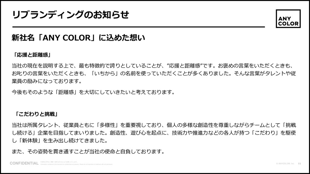 11 CONFIDENTIAL © ANYCOLOR, Inc. 本資料は許可なく複製・配布を...