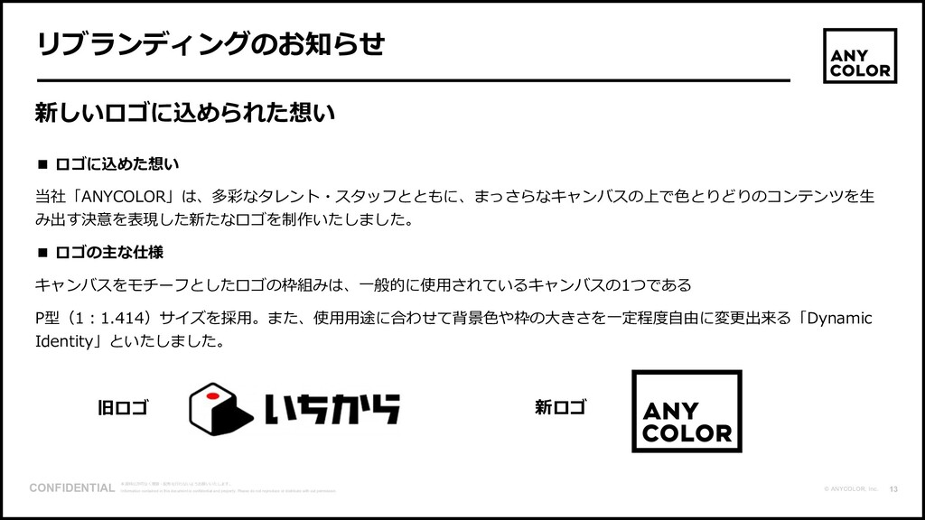 13 CONFIDENTIAL © ANYCOLOR, Inc. 本資料は許可なく複製・配布を...