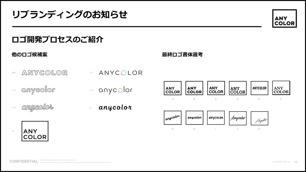 14 CONFIDENTIAL © ANYCOLOR, Inc. 本資料は許可なく複製・配布を...