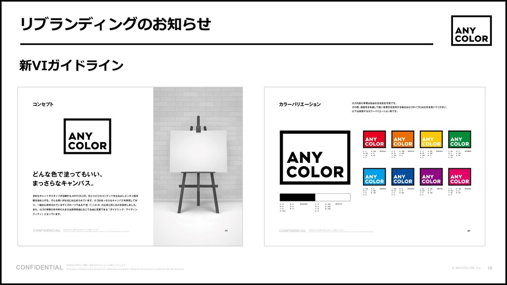 15 CONFIDENTIAL © ANYCOLOR, Inc. 本資料は許可なく複製・配布を...