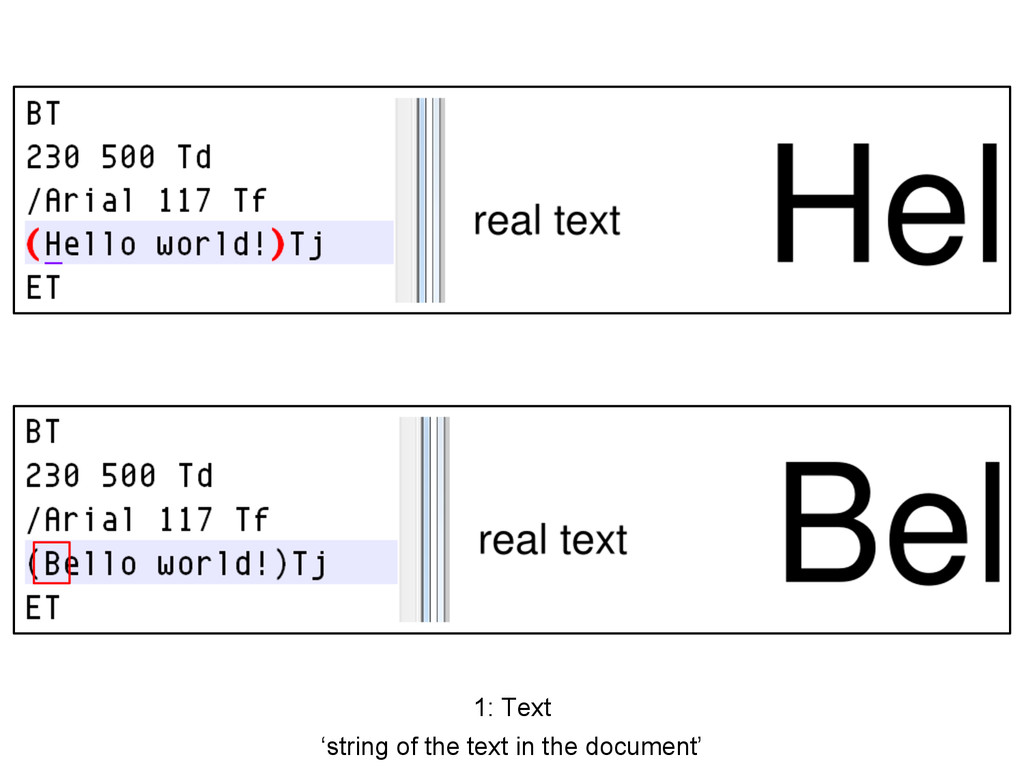 1: Text 'string of the text in the document'