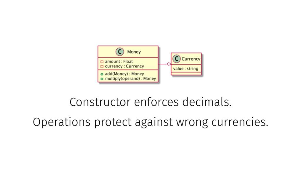 Constructor enforces decimals. Operations prote...
