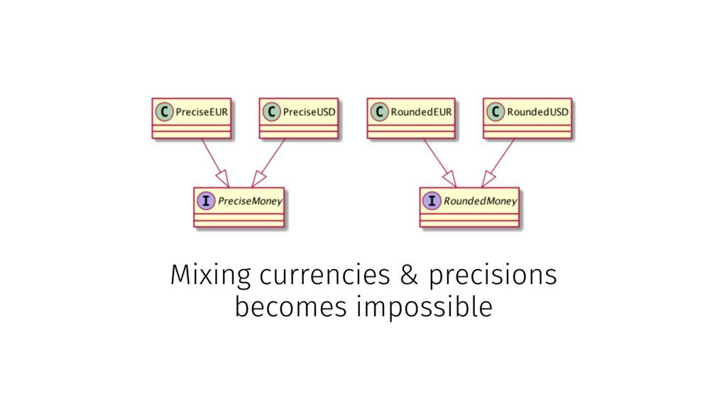 Mixing currencies & precisions becomes impossib...