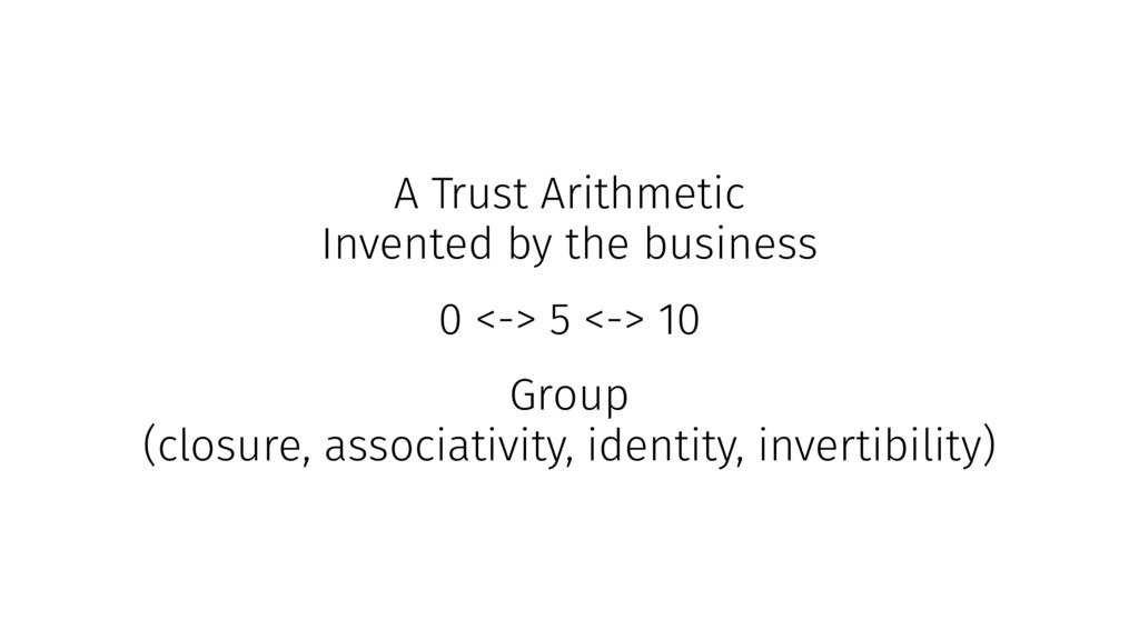 A Trust Arithmetic Invented by the business 0 <...