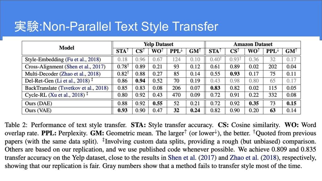 実験:Non-Parallel Text Style Transfer